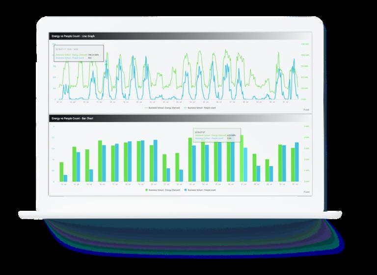 energy monitoring platform